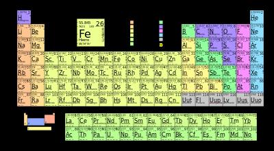 Departamento de fsica y qumica se completa el sptimo perodo tabla peridica actual que incluye los elementos uut uup uus y uuo urtaz Gallery