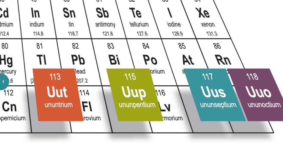 Departamento de fsica y qumica cmo se llaman los nuevos los nuevos elementos de la tabla peridica urtaz Gallery