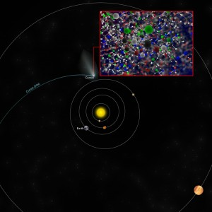 Detección de freón 40 en el cometa 67P/C-G.