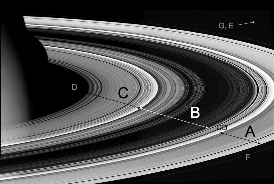 Saturno y su sistema de anillos.